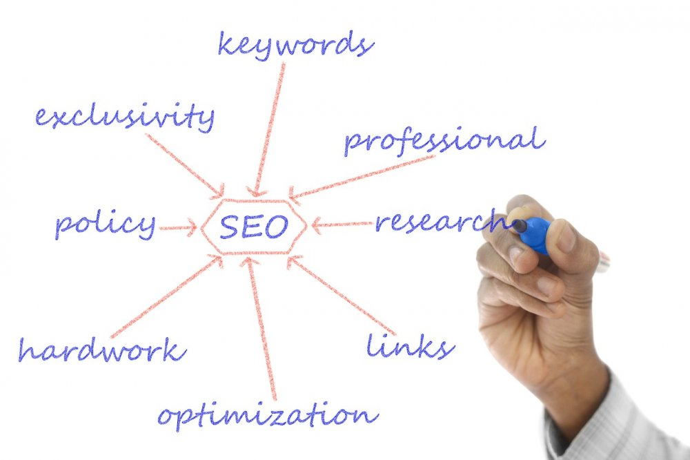 Your search for Danish link building provider ends here.